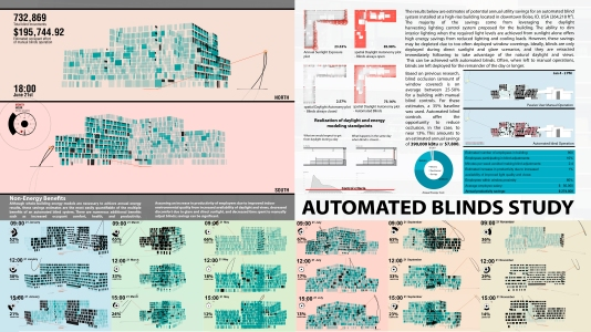 00_VELUX_Award_AAM_Automated_Blind_Study